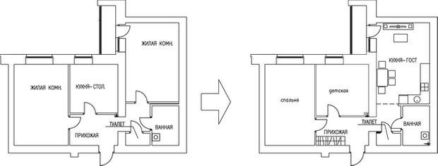 Фотография: Спальня в стиле Эклектика, Кухня и столовая, Малогабаритная квартира, Квартира, Дома и квартиры – фото на INMYROOM