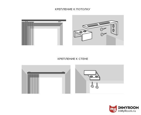 Фотография:  в стиле , Ремонт на практике, Инфографика – фото на INMYROOM