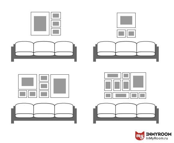 Фотография:  в стиле , Советы, Инфографика, как развесить картины в гостиной, как развесить картины в столовой, композиция из прямоугольных картин, композиция из постеров – фото на INMYROOM