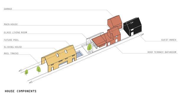 Фотография: Планировки в стиле , Дом, Дома и квартиры, Архитектурные объекты, Панорамные окна – фото на INMYROOM