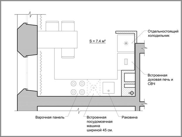 Фотография: Прочее в стиле , Кухня и столовая, Интерьер комнат, Советы, kuhnya-8-kv-metrov – фото на INMYROOM