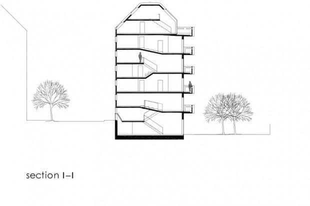 Здание в разрезе, Miss Sargfabrik