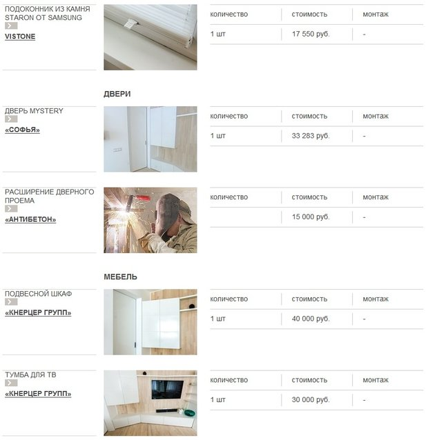 Фотография: Прочее в стиле , Гостиная, Декор интерьера, Интерьер комнат, Тема месяца – фото на INMYROOM