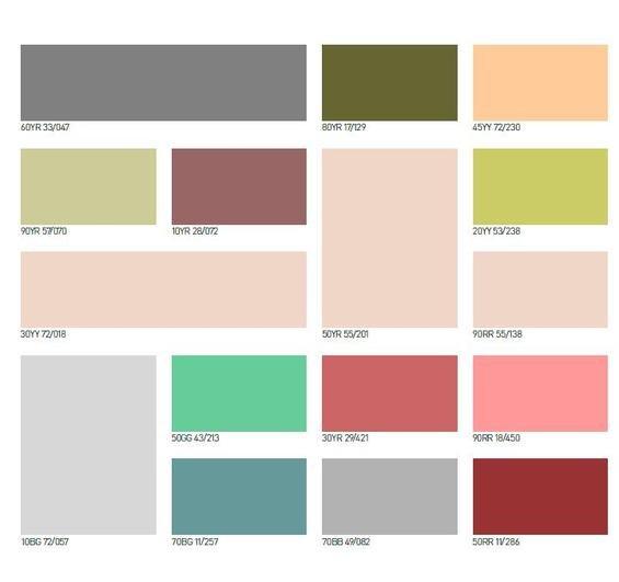 Фотография: Мебель и свет в стиле Лофт, Современный, Декор интерьера, Дизайн интерьера, Цвет в интерьере, Dulux, ColourFutures, Akzonobel, Краски – фото на InMyRoom.ru