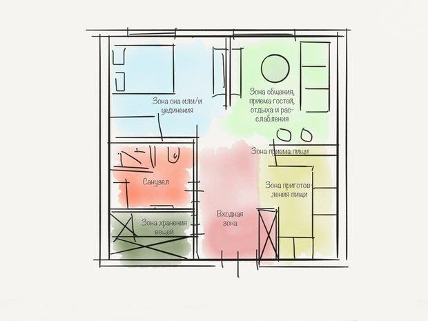 Фотография: Планировки в стиле , Квартира, Советы, обустройство однушки, Марина Лаптева – фото на INMYROOM