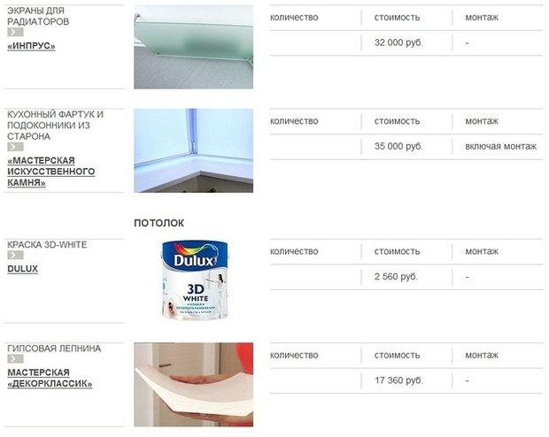 Фотография: Ванная в стиле Современный, Кухня и столовая, Интерьер комнат, Elle Decoration – фото на INMYROOM