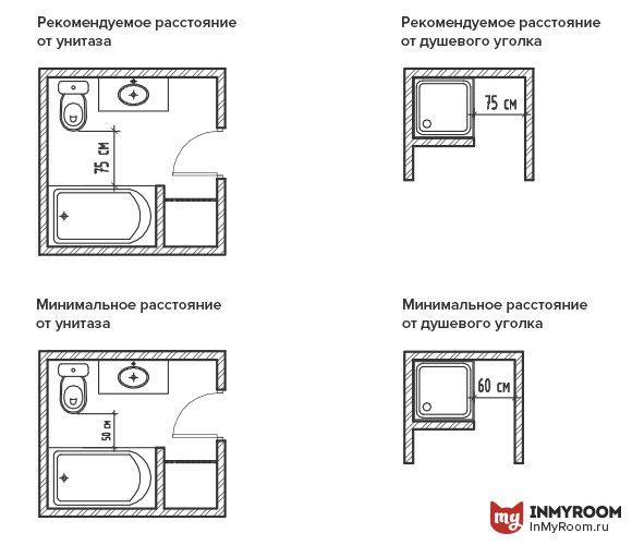 Фотография: Планировки в стиле , Ванная, Советы, Эргономика, Инфографика – фото на INMYROOM