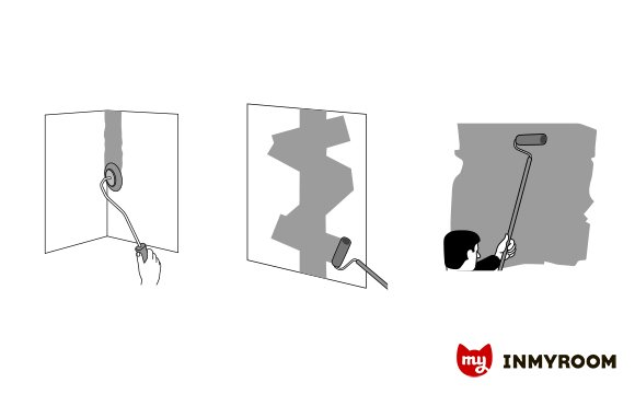Фотография:  в стиле , Советы, Ремонт на практике, Инфографика – фото на INMYROOM