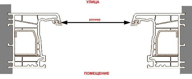 Фотография: Прочее в стиле , Стиль жизни, Советы, Окна, Евростиль-сервис – фото на InMyRoom.ru