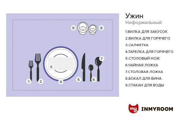 Фотография:  в стиле , Советы, Инфографика, сервировка – фото на INMYROOM