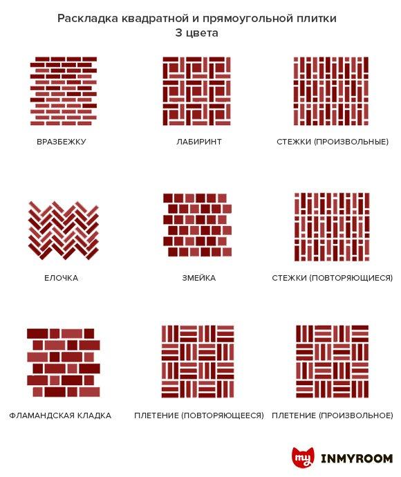 Фотография:  в стиле , Советы, Инфографика – фото на INMYROOM