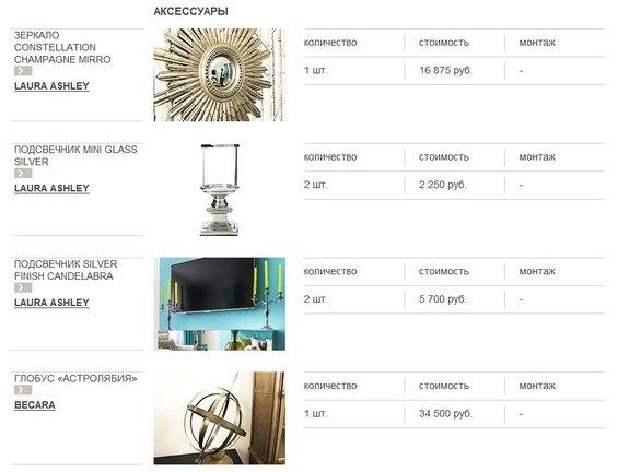 Фотография: Мебель и свет в стиле Прованс и Кантри, Гостиная, Декор интерьера, Интерьер комнат – фото на INMYROOM