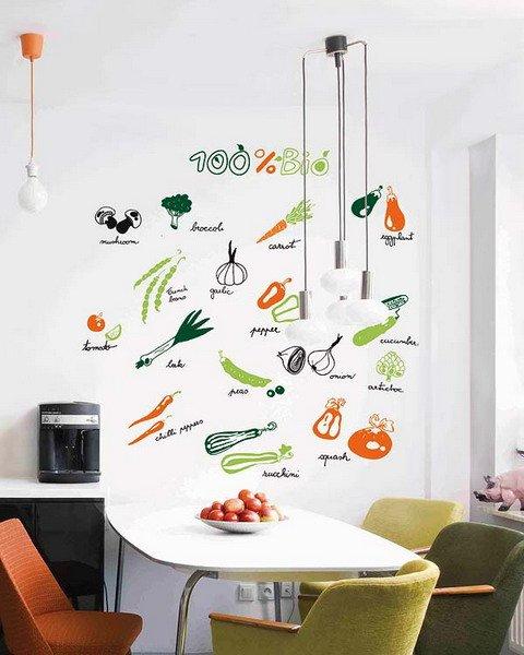 Фотография: Кухня и столовая в стиле Скандинавский, Декор интерьера, Дизайн интерьера, Цвет в интерьере, Dulux, ColourFutures, Akzonobel – фото на INMYROOM