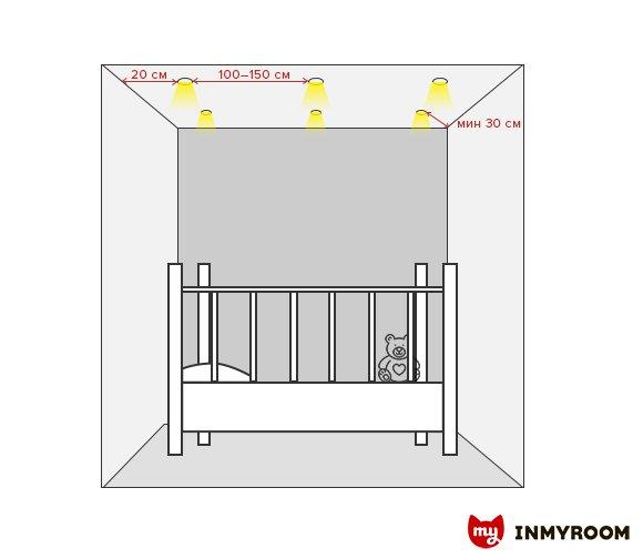 Фотография:  в стиле , Детская, Советы, Инфографика – фото на INMYROOM