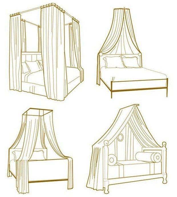 Фотография: Прочее в стиле , Спальня, Декор интерьера, Мебель и свет, Балдахин – фото на INMYROOM