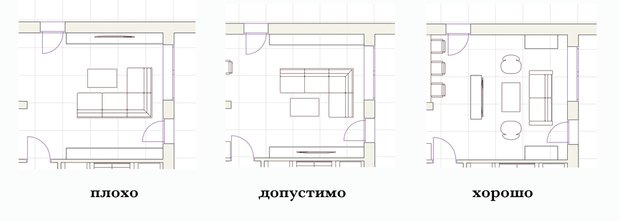 Фотография:  в стиле , Квартира, Планировки, Советы, Ремонт на практике, Ольга Курчакова, планировка четырехкомнатной квартиры в ЖК Садовые Кварталы, ЖК «Садовые Кварталы», планировка большой квартиры, идеи для четырехкомнатной квартиры, грамотная планировка квартиры большой площади – фото на INMYROOM