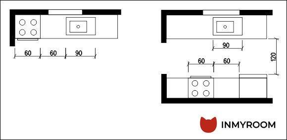 Фотография:  в стиле , Кухня и столовая, Советы, планировка кухни, бюджетный ремонт, как выбрать кухню – фото на INMYROOM