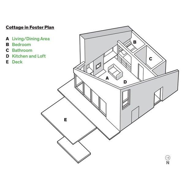Фотография: Планировки в стиле , Дом, Дом и дача – фото на INMYROOM