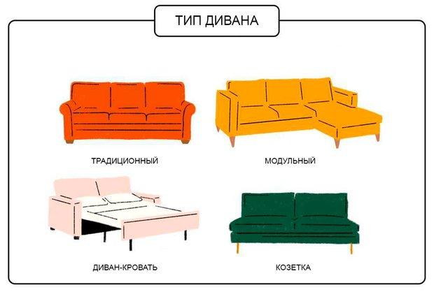 Фотография:  в стиле , Советы – фото на INMYROOM