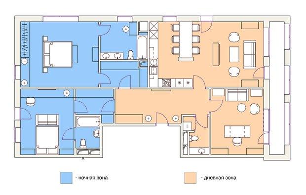 Фотография: Планировки в стиле , Квартира, Советы, Ремонт на практике, Ольга Курчакова, планировка четырехкомнатной квартиры в ЖК Садовые Кварталы, ЖК «Садовые Кварталы», планировка большой квартиры, идеи для четырехкомнатной квартиры, грамотная планировка квартиры большой площади – фото на INMYROOM