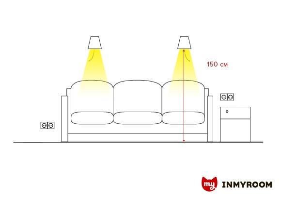 Фотография:  в стиле , Декор интерьера, Мебель и свет, Советы, Leroy Merlin – фото на INMYROOM