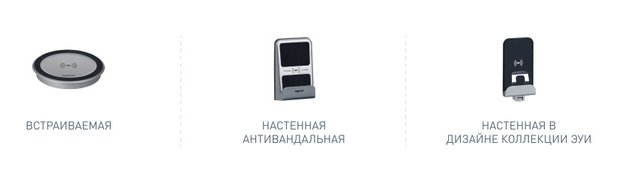 Фотография:  в стиле , Советы, Legrand – фото на INMYROOM