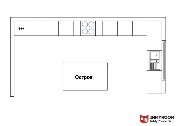 Фотография: Планировки в стиле , Советы – фото на INMYROOM