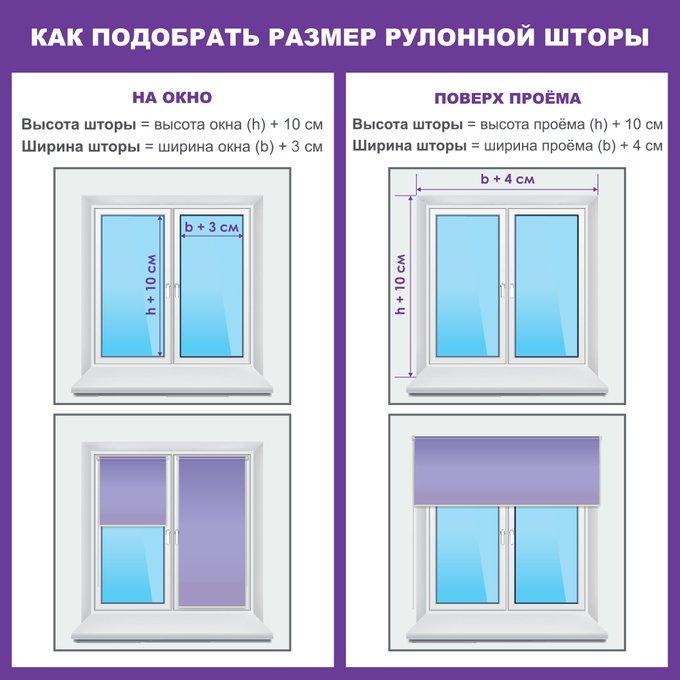 Рулонная штора Миниролл Блэкаут Одуванчик 40x160