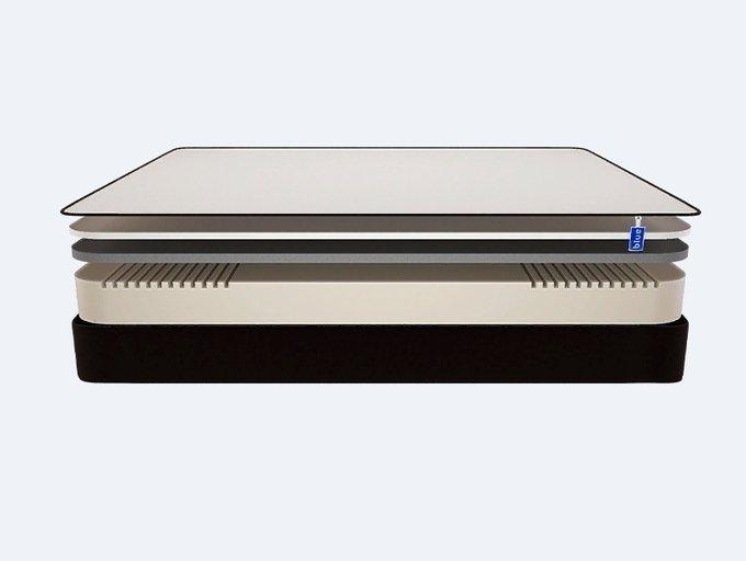 Матрас Blue Sleep Concept 200х200