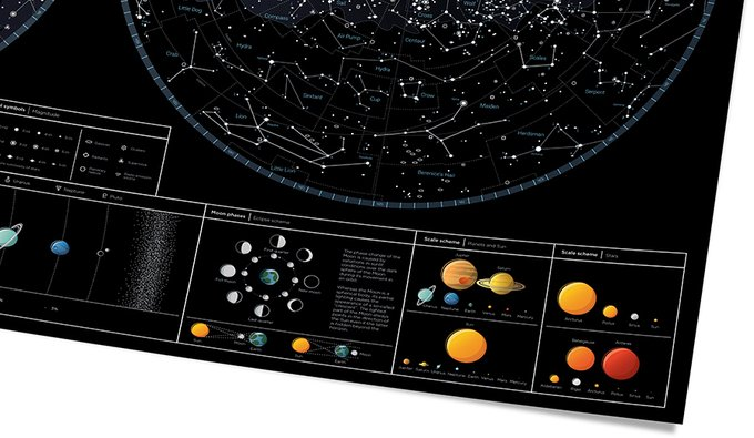 Карта star map of the sky
