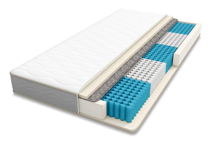 Пружинный матрас Expert Pro-comfort