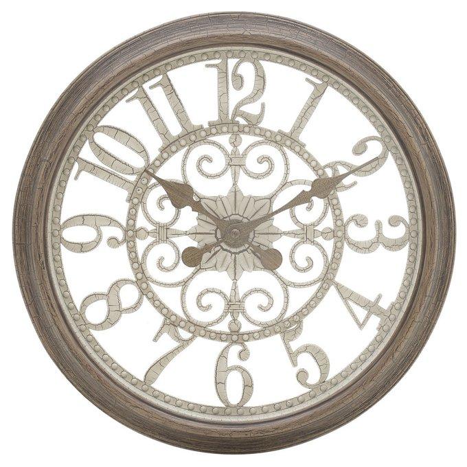 Настенные часы из пластика