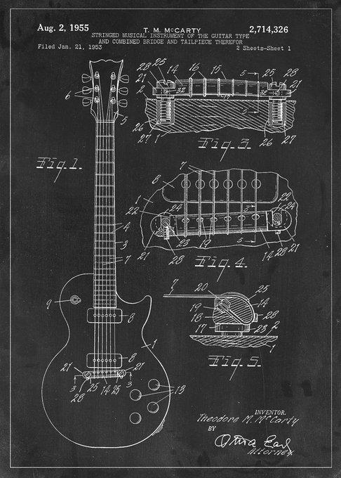 Репродукция картины на холсте Гитара