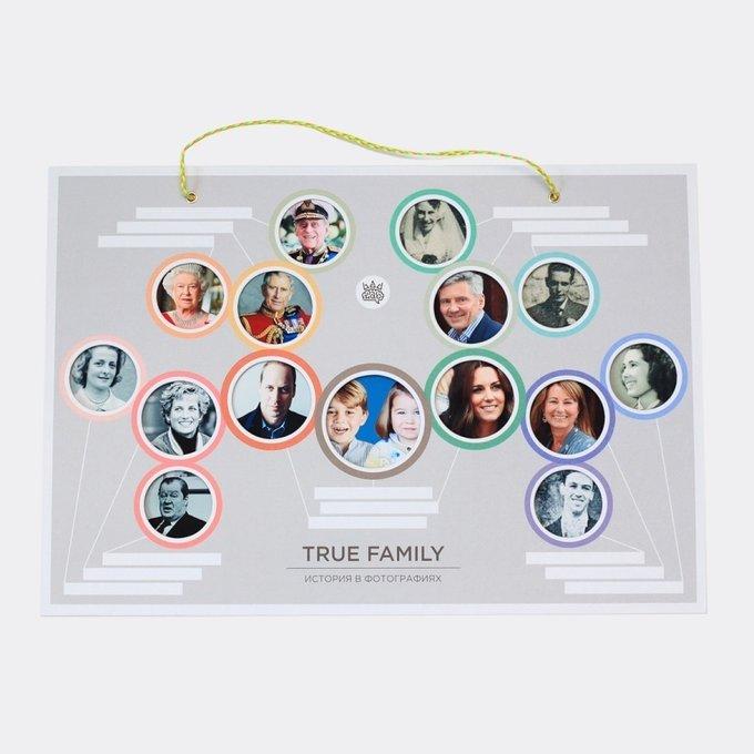 Коллаж-семейное древо True Family