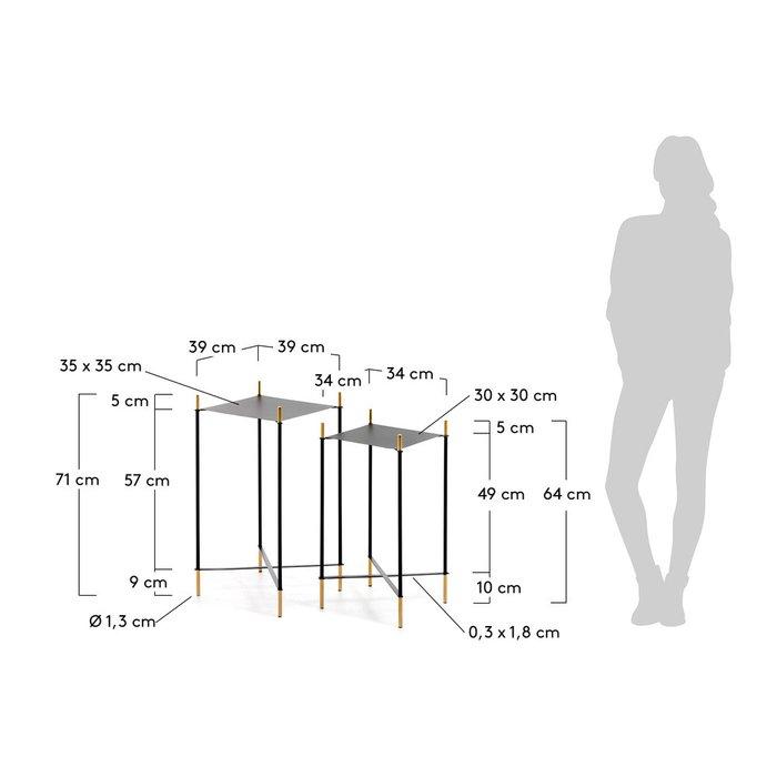 Набор приставных столиков Dagnen