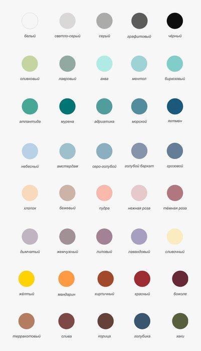 Шкаф-домик Стокгольм Mini ментолового цвета