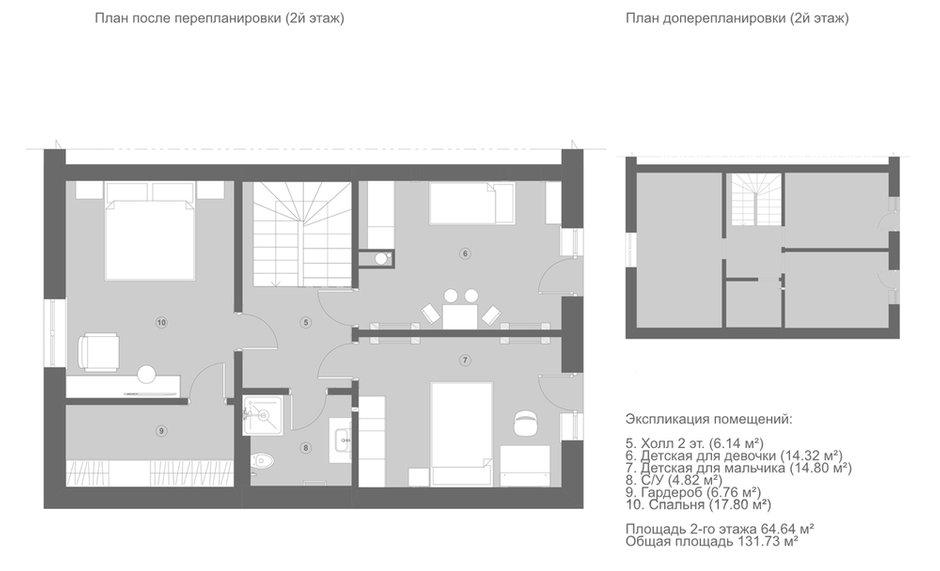 План расстановки мебели, 2 этаж