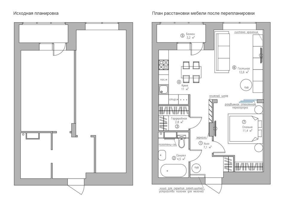 Фотография: Планировки в стиле , Современный, Квартира, Студия, Проект недели, Новая Москва, Монолитный дом, 40-60 метров, Лена Логинова – фото на INMYROOM