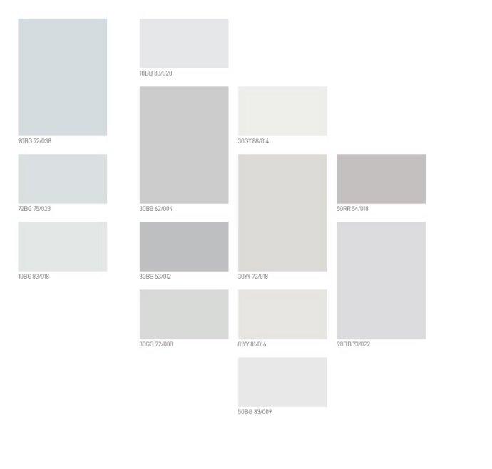 Фотография: Прочее в стиле , Декор интерьера, Дизайн интерьера, Цвет в интерьере, Белый, Dulux, Краска – фото на INMYROOM