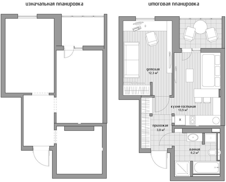 Фотография: Прочее в стиле , Лофт, Квартира, Дома и квартиры, IKEA, Проект недели, Cosmorelax – фото на INMYROOM