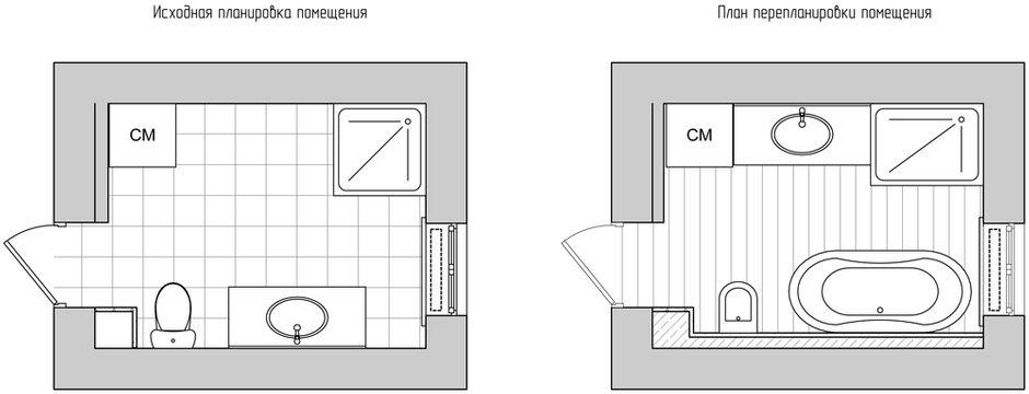 Фотография: Гостиная в стиле Лофт, Ванная, Современный, Квартира, Планировки, Проект недели – фото на INMYROOM