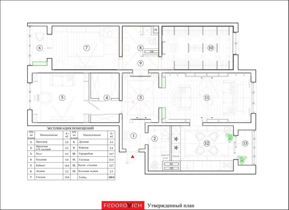 Фотография: Гостиная в стиле Современный, Эклектика, Квартира, Проект недели – фото на INMYROOM