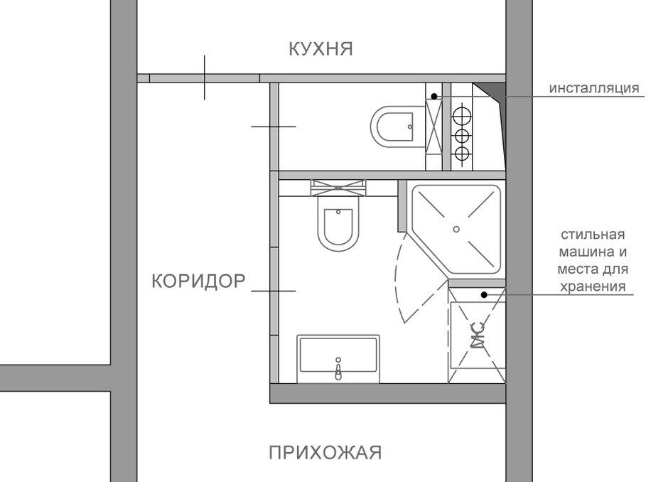 Фотография: Планировки в стиле , Квартира, Перепланировка, КОПЭ – фото на INMYROOM