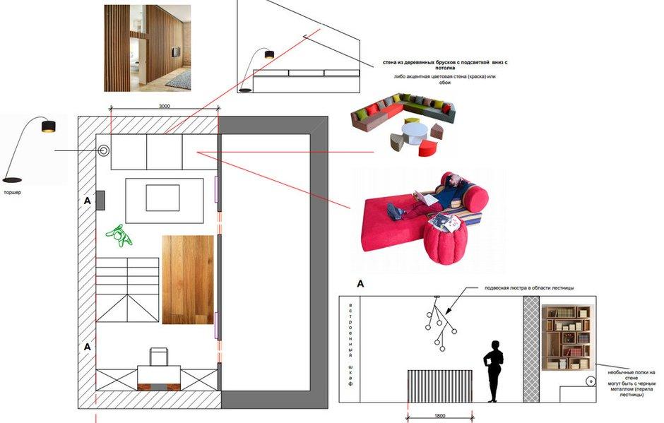 План с расстановкой мебели, 3 этаж