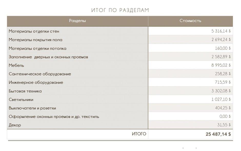 Фотография:  в стиле , Декор интерьера, Квартира, Советы, Евгения Лыкасова – фото на INMYROOM