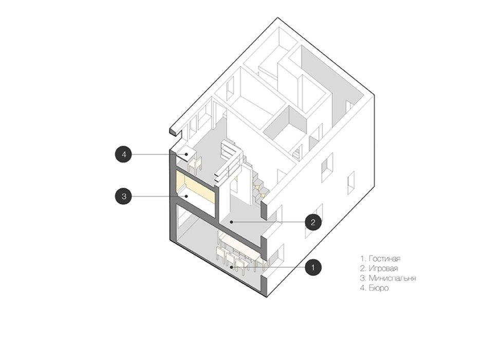 Фотография: Прочее в стиле , Дом, Дома и квартиры – фото на INMYROOM