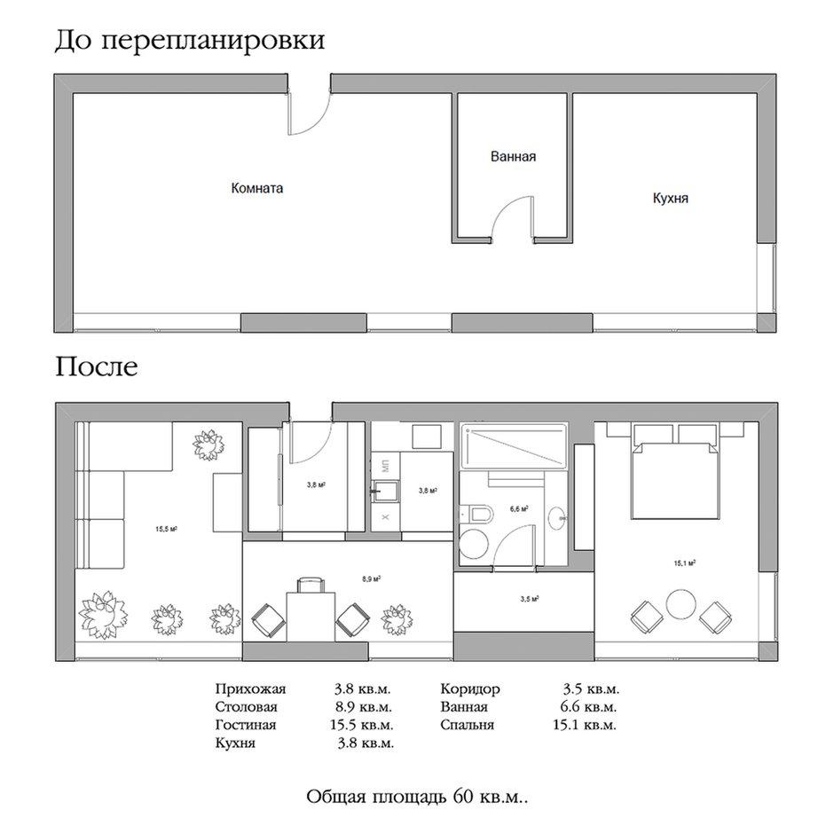 Фотография: Планировки в стиле , Квартира, Дома и квартиры, Перепланировка, Переделка – фото на INMYROOM