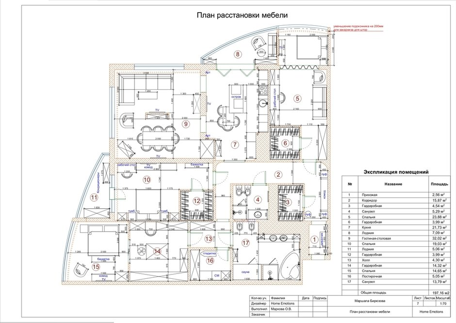 Фотография: Планировки в стиле , Классический, Современный, Эклектика, Квартира, Проект недели, Москва, 4 и больше, Более 90 метров, Бюро Home Emotions, #эксклюзивныепроекты – фото на INMYROOM