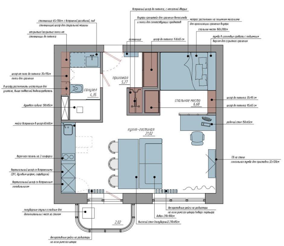 Дизайн: студия «Форма дома»