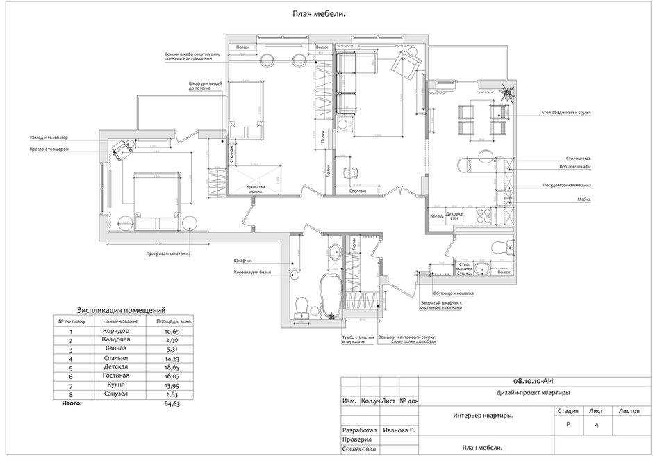 Фотография: Планировки в стиле , Квартира, Проект недели, Химки, Елена Иванова, 3 комнаты, 60-90 метров, ЖК «Левобережный» – фото на INMYROOM
